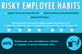 Employee Quotes Simple 48 Habits That Require An Employee Warning Notice BrandonGaille