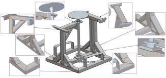 potter s wheel plan welding