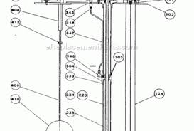 goulds pumps control wiring diagram wiring diagram for car engine 98 cherokee radio wiring diagram