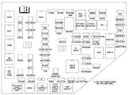 sienna fuse diagram sienna fuse diagram wiring part diagrams for sienna fuse diagram medium size of sienna fuse diagram manual radio wiring schematics diagrams 2000 toyota sienna fuse diagram