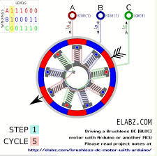 piaa 1400x wiring diagram piaa auto wiring diagram schematic multi brushless esc wiring diagram multi auto wiring diagram on piaa 1400x wiring diagram