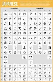 Hiragana Number Chart