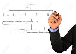 Drawing Chart Businessman Drawing An Organization Chart On A White Board