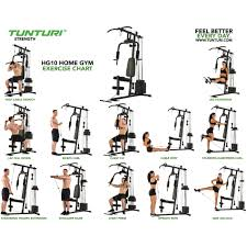 Multi Station Home Gym Exercise Chart Tunturi Home Gym Hg10