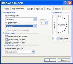Реферат электронная таблица excel Реферат стр  4 Выделить ячейки a2 g2 и выполнить команду Формат Ячейки на вкладке Выравнивание выбрать способ выравнивания по центру и установить флажок объединение