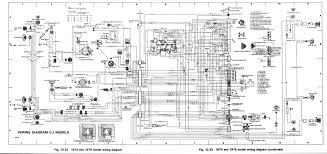 1975 jeep cj5 ignition wiring diagram wiring library 1958 jeep cj5 wiring schematic schematic diagrams rh ogmconsulting co jeep ignition wiring diagrams 1965 jeep