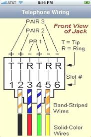 phone cable wiring cat 3 wiring diagram cat 3 jack wiring wiring diagram phone cable wiring cat 3
