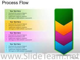 Process Flow Chart Template Ppt Marketing Process Flow Chart Diagram Powerpoint Diagram