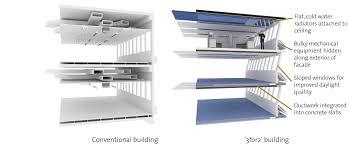 office building design concepts. Singapore\u0027s New Super Cool Office Building Design Concepts T