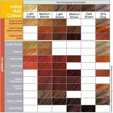 Logona Hair Dye Color Chart
