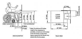 california ada bathroom requirements. 29 Ada Sink Height ADA Bathroom Dimensions Get California Requirements A