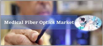 medical fiber optics market by recent trends developments in manufacturing technology growth and demand financial yst