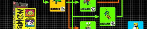 Digimon Version 1 Evolution Chart How To Get The Digimon That You Like Bandai Digimon