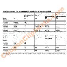Infant Dosage Chart Printable Infant Dosage Chart To Calculate Infant