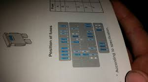 peugeot 206 manual fuse box wiring library 206 gti fuse boxes diagrams wanted 1484559038188 jpg