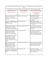 best essay writer service the lodges of colorado springs personal professional development nursing essay