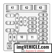 chevrolet bu viii fuse box diagrams schemes vehicle com chevrolet bu viii fuse box instrument panel fuses