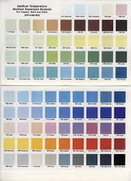 Titanium Temperature Color Chart Reference Enamel Page 1 Price Chart For Reference Only
