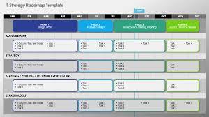 road map powerpoint template free free technology roadmap templates smartsheet