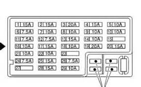 similiar 2008 nissan armada fuse box diagram keywords fuse panel 2008 nissan armada fuse box diagram 2005 nissan armada fuse