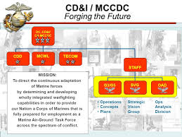 Marine Corps Vision Strategy Ppt Download