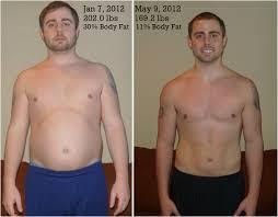 Corpus Christi Weight Loss Clinics Serotonin Plus Lose