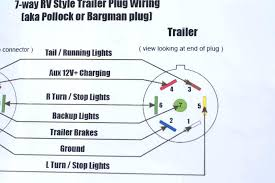 trailer wiring diagram 2003 dodge ram valid best 7 blade wiring 2003 dodge ram trailer wiring trailer wiring diagram 2003 dodge ram valid best 7 blade wiring diagram diagram