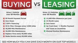 lease a car vs buy compare car iisurance compare auto lease vs purchase