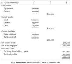 definitions of balance sheet balance sheet financial definition of balance sheet