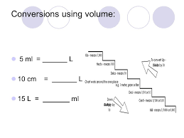 Volume Volume Is The Amount Of Space An Object Takes Up