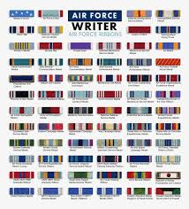 usaf medals and ribbons order of precedence us army air force ribbons transpa png