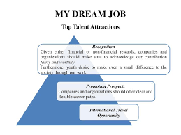 ppt my dream job towards perfect education powerpoint my dream job