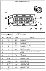 duramax ecm wiring diagram duramax image wiring lly ecm pinout chevy and gmc duramax diesel forum on duramax ecm wiring diagram
