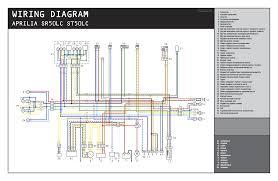 wiring diagram tank urban 50 schematics and wiring diagrams crossfire 150r wiring diagram buggy depot technical center