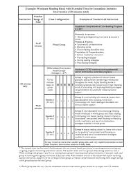 Sample Common Core Lesson Plan Awesome Four Block Literacy Lesson Plan Template Shmp