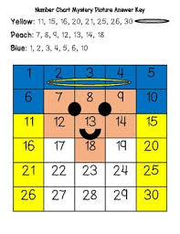 Angel Chart Angel Christmas Or Easter Early Math 1 30 Number Chart Mystery Picture
