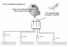 "satellite multi switches multi dish switches satellite signal no external power source needed compatible all 18 inch round satellite dish antennas dual lnb s directvâ""¢ approved schematic"