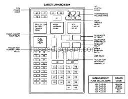 fuse box diagram for 2000 ford expedition manual e books ford expedition fuse diagram 2000 wiring library2000 ford expedition fuse panel diagram wiring diagram detailed 2000