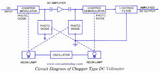 dc voltmeter wiring diagram change your idea wiring diagram world technical dc voltmeters boat voltmeter wiring diagram 12 volt ammeter wiring diagram