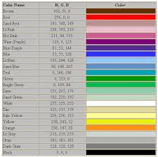 Lego Brick Colour Chart Lugnet News 330 Faq Build Color