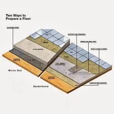 preparing a tile floor