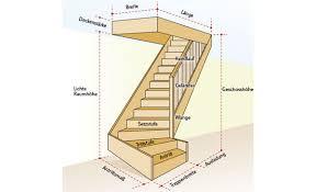 Mit jeder ersten stufe einer treppe speichere das gehirn die maße der treppe ab, wie die höhe der stufe. Treppenmasse Berechnen Selbst De