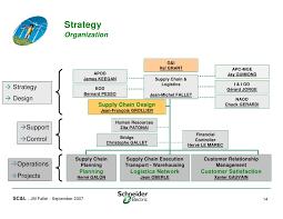Schneider Organization Chart Bill Stankiewicz Schneider Electric