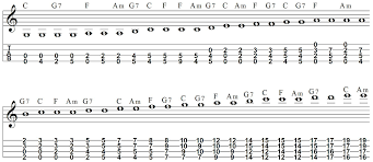 Trumpet Chromatic Scale Chart Uncategorized Page 2 Trumpet To Banjo
