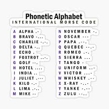 Alphabet code phonetisches alphabet nato phonetic alphabet alphabet sounds english alphabet alphabet worksheets alphabet symbols secret code survival skills. Phonetic Alphabet Stickers Redbubble