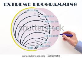 software development methodology extreme programming xp software development methodology stock photo