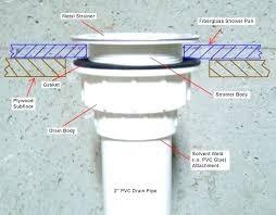 fix bathtub drain bathtub drain stopper leaking how to fix bathtub stopper bathtub gasket chic fix fix bathtub drain how