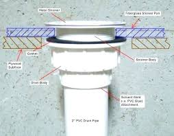 fix bathtub drain bathtub drain stopper leaking how to fix bathtub stopper bathtub gasket chic fix fix bathtub drain