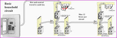 basic electrical wiring goal goodwinmetals co domestic wiring diagrams basic electrical wiring