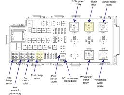 ford five hundred fuse diagram all wiring diagram 2006 ford 500 fuse diagram ricks auto repair advice ricks ford five hundred fuse exterior diagram ford five hundred fuse diagram